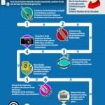 Infographik: So einfach ersetzen Sie ein Heizelement an Ihrem Backofen