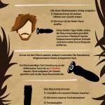 Infografik: Die perfekte Rasur für den Mann