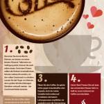 Infografik: Tag des Kaffee 2015